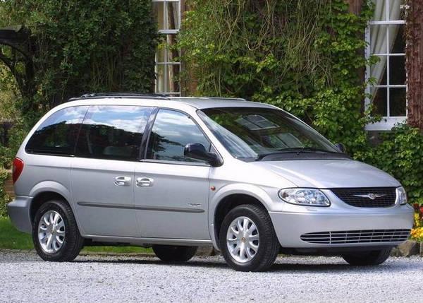 Технические характеристики Chrysler Voyager / Крайслер ...