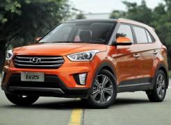 Быстрый обзор Хендай ix25 (Hyundai ix25)